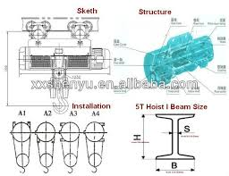 overhead crane electrical engine wiring diagram images demag overhead crane wiring diagram on demag