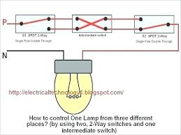 single dimmer switch wiring diagram drjanedickson com single dimmer switch wiring diagram double pole switch wiring double pole dimmer switch double pole switch