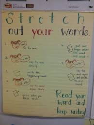 Lucy Calkins Anchor Chart Stretch Out Your Words