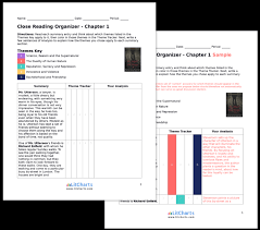 dr jekyll and mr hyde essays dr jekyll and mr hyde comics grinder  dr jekyll and mr hyde chapter 4 summary analysis from the teacher edition of the litchart