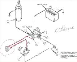 wiring diagram for ceiling fan lovely ignition switch photos 3497644 Typical Ignition Switch Wiring Diagram at 5 Wire Ignition Switch Diagram