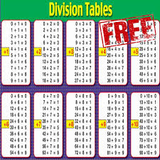 Divide Chart 1 12 62 Up To Date Math Division Chart 1 12