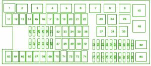 2010 ford f150 fuse box 2009 f150 fuse box diagram wiring diagrams 91 Ford F150 Fuse Box Diagram 2010 chevy aveo instrument panel fuse panel diagram circuit 2010 ford f150 fuse box 2009 ford 91 ford f150 fuse box diagram