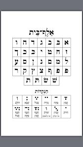 Alef Bet Chabad Siddur Learn Hebrew Hebrew School