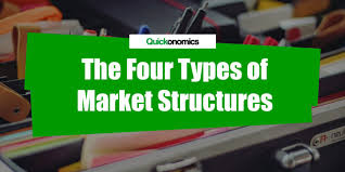 Characteristics Of Four Market Structures Matrix Chart The Four Types Of Market Structures Quickonomics