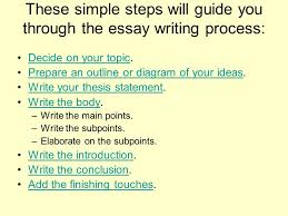 drafting outline of a sample persuasive essay ppt these simple steps will guide you through the essay writing process