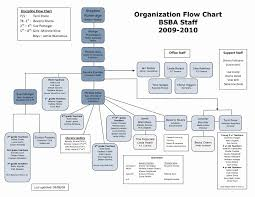 Church Organizational Chart Template Luxury 25 Of Ics Flow