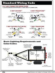 chevy trailer wiring casadedios chevy trailer wiring 7 spade diagram schematic pin plug curt 2006 silverado