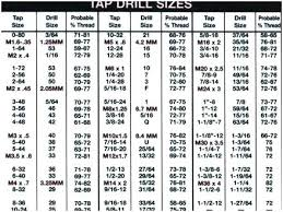 1 16 Chart Pipe Tap Drill Sizes Pecintakucing Co