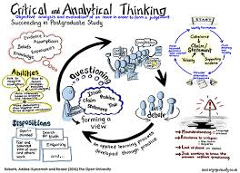 Analytic Skill Session 3 Critical And Analytical Thinking 7 Summary And