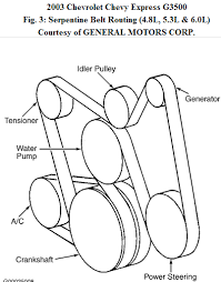 2003 chevy silverado serpentine belt diagram i hope that was the diagram you needed