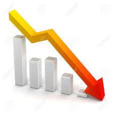 Profit Loss Chart Bars And Downward Arrow