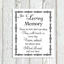 In Loving Memory Sayings And Quotes Best Love Is A Memory Quotes As Well As Memorial Quotes With Memory Bears