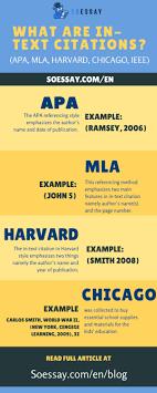 Harvard Citation Examples Soessay