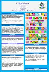Sound Color Chart By Biohalexzard Issuu