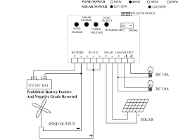 wind turbine generator set w off grid pure sine wave dc wind turbine wiring diagram jpg