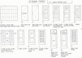 Doors Type 40 Low Temperature Freezer Vertical Type2 Doors regarding sizing  1946 X 1379