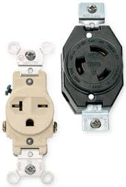 types of electrical receptacles Wiring 240 Volt Receptacle For Oven Wiring 240 Volt Receptacle For Oven #73 Install 240 Volt Receptacle