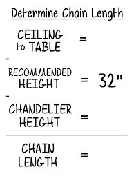 formula for how to determine recommended chandelier chain length