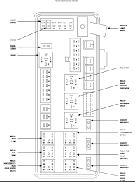 which fuse number is for the radio for a 2007 dodge charger 2006 dodge charger stereo wiring diagram at 2007 Charger Wiring Diagram