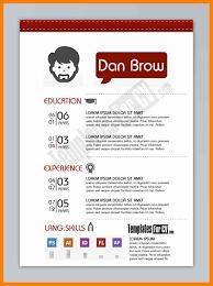 8 Graphic Design Cv Sample Trinity Training