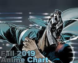 Anime Live Chart Winter 2019 Anime Charts Archives Otaku Tale