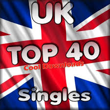 8tracks Radio Uk Top 10 9 Songs Free And Music Playlist