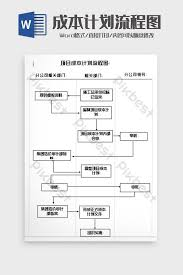 Project Plan Flow Chart Concise Project Cost Planning Flow Chart Word Template