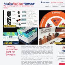 Americanslidechart Com At Wi American Slide Chart Prints