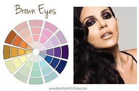 how to make your natural eye color stand out