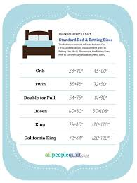34 best Beautiful Bed Quilts images on Pinterest | Christmas cards ... & Standard Quilt Sizes: How to Measure and Determine Size Adamdwight.com