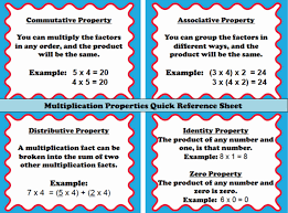 Properties Of Multiplication Chart Multiplication Properties Multiplication Mania