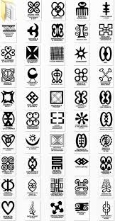 Celtic Symbol Chart Celtic Symbols And Meanings Transparent Png Clipart Free