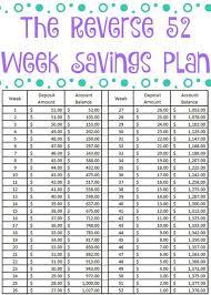 The Reverse 52 Week Savings Plan Free Printable 52 Week