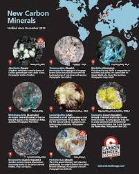 Image result for outer space minerals