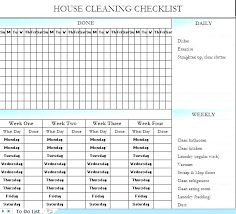 Home Aning Checklist Template Professional House For Kitchen