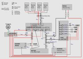 fleetwood motorhome wiring diagram motorhome battery isolator wiring fleetwood motorhome wiring diagram motorhome battery isolator wiring diagram detailed schematics diagram