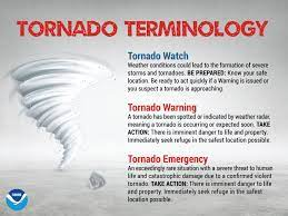 N.J. weather: Tornado warnings issued ...