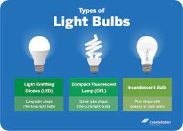 Led light bulbs (which stands for light emitting diode) have many benefits, compared to other bulbs such as incandescent. Led Vs Cfl Bulbs Which Is More Energy Efficient