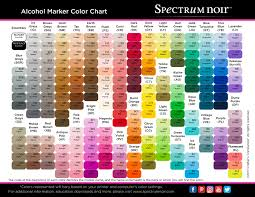 Pin By Laura Guggenberger On Crafters Companion Spectrum