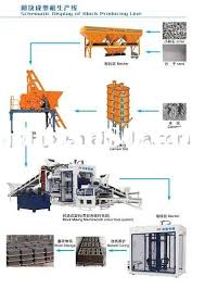 schematic diagram of rice cooker electronic schematic diagram of schematic diagram of semi automatic block machine producing line block machine automatic brick
