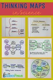 summary essay topics