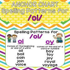 Oi Oy Anchor Chart Diphthong Oi Anchor Chart
