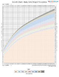 Wieght Charts Jasonkellyphoto Co