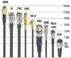 Coax Cable Loss Chart Coax Ladder Mdarc