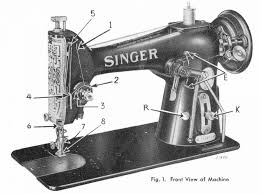 How To Set Up A White Sewing Machine