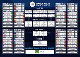 Who Would Win The World Cup If Matches Were Decided By