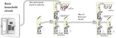 diagram 80 fantastic electrical wiring layout home electrical house wiring diagram at House Wiring Layout