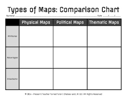 Types Of Maps Comparison Chart