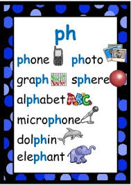 Ph Phonic Flashcards And Chart 7 Sounding Out Flashcards Chart Phonics D